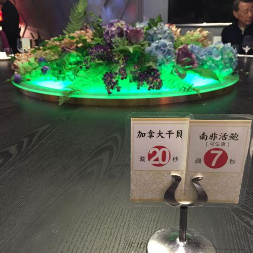 圖二:旋轉桌面上的食物