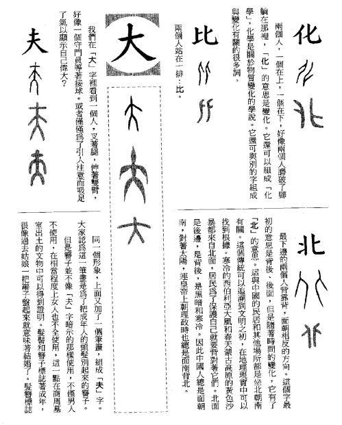 漢字的故事 ( 2 )