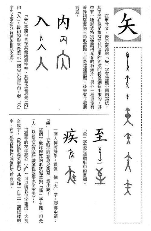 漢字的故事:<野生動物 ( 3-7 )>