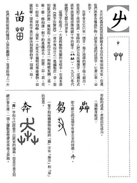 漢字的故事:<農耕 ( 6-10 )>