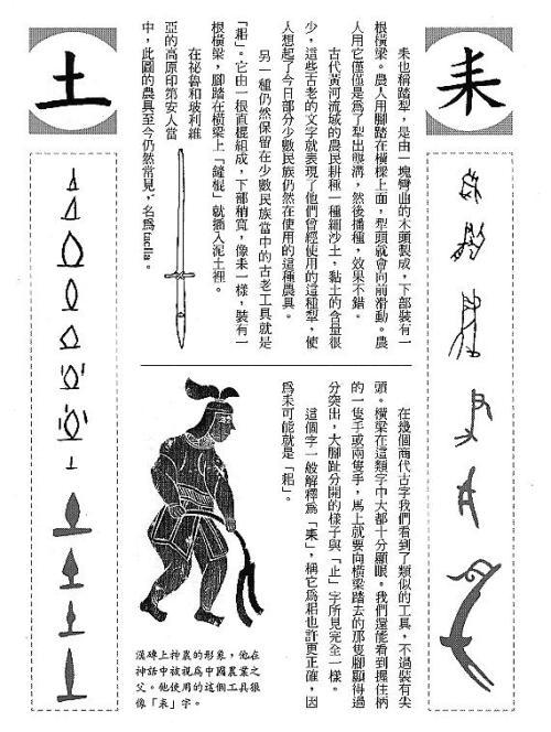 漢字的故事:<農耕 ( 6-4 )>