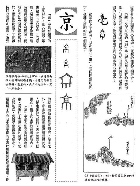 漢字的故事:<屋頂與房子 ( 11-13 )>